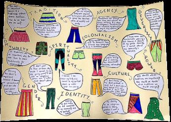 skirt poster